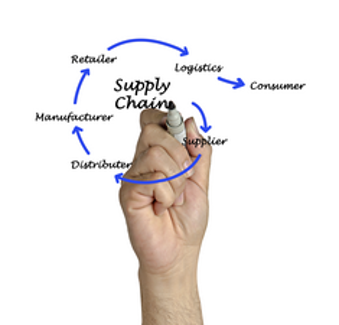 California Transparency in Supply Chains Act Compliance Online Training Course