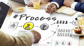Work Process Basics Online Training Course
